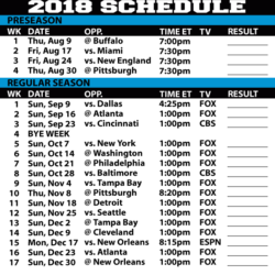 carolina panthers schedule